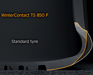 Continental ContiWinterContact TS 850 P Power Sipes