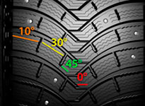 Michelin Latitude X-Ice North 2 Full Active Tread