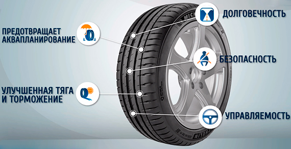 Michelin Pilot Sport 4 tire